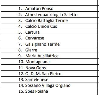 Usciti i gironi di campionato e Trofeo Regione: la nuova stagione è ormai dietro l'angolo